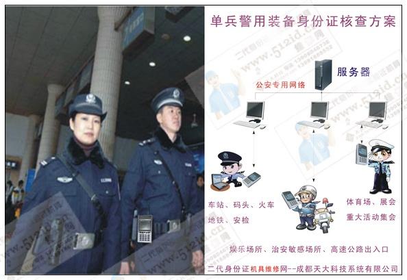 警用手持式二代身份证阅读验证机系统示意图