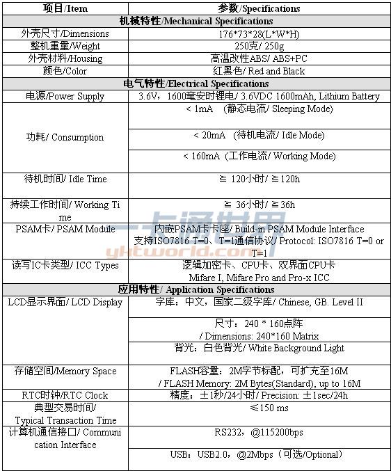 HandyPower-M320型手持POS机技术参数表