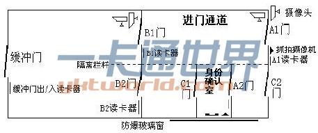 双通道咨询机构结构