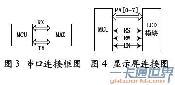 物联网的环境监测系统