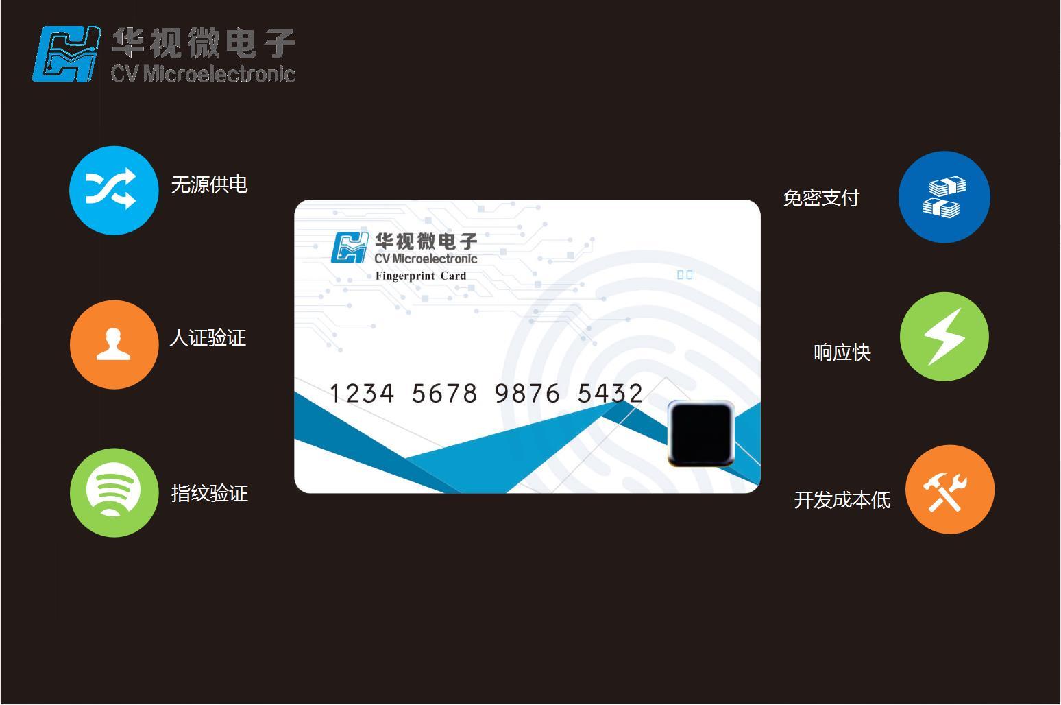 华视微无源指纹智能卡